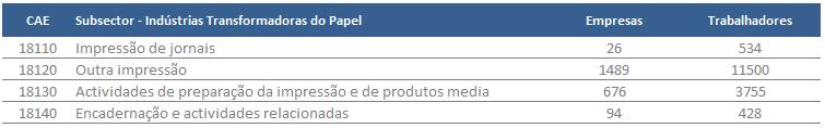 Quadro_18_Trab_Empresas