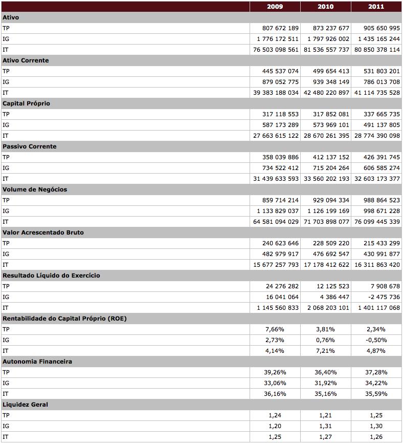 dinamicanacional-analisefinanceira