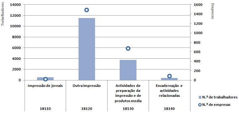 grafico_18_trab_empresas