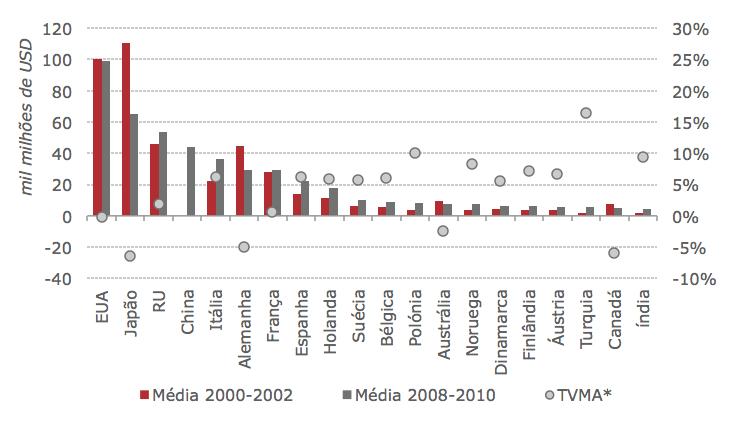 maiores-produtores-mundiais-da-industria-grafica