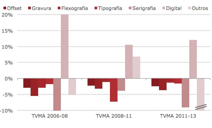 valor-de-mercado-da-impressao-por-processo-produtivo-em-portugal-1